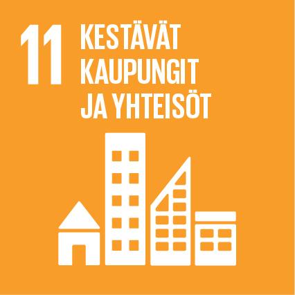 Piirros neljästä rakennuksesta, ylhäällä lukee 'Kestävät kaupungit ja yhteisöt' ja vieressä on numero kymmenen.