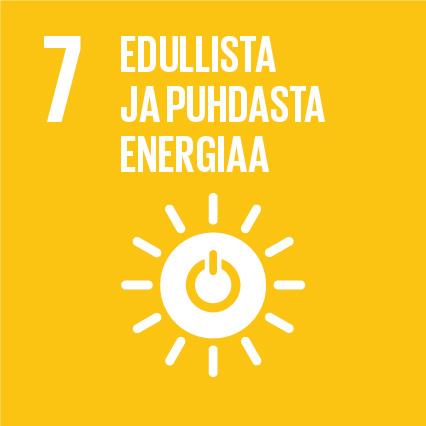 Aurinko, jonka sisällä on on/off kytkin. Ylhäällä lukee 'Edullista ja puhdasta energiaa' ja vieressä on numero seitsemän.
